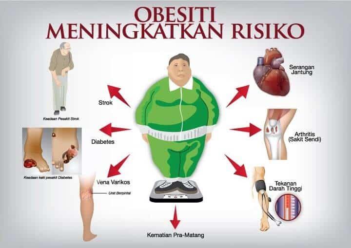 cara menghilangkan lemak di perut 3
