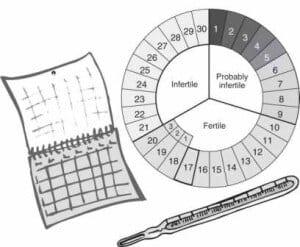 mencegah kehamilan tanpa KB kalender
