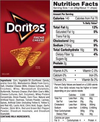 Doritos nutrition facts Doritos nutrition facts Doritos nutrition facts