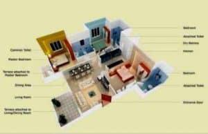 Denah Rumah Type 36 Minimalis Sederhana 3D 5 | HamilPlus.Com 2021