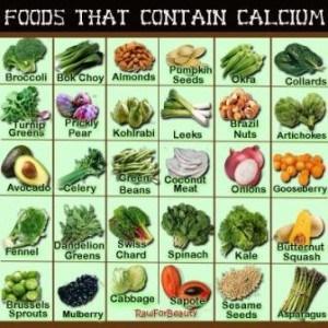 Kalsium untuk ibu hamil 2