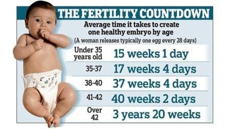 resiko dampak hamil di atas usia 40