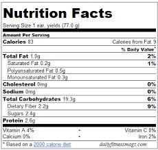 Corn Nutritional Value