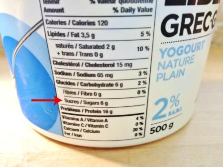 Greek Yogurt Nutrition Greek Yogurt Nutrition Greek Yogurt Nutrition Greek Yogurt Nutrition