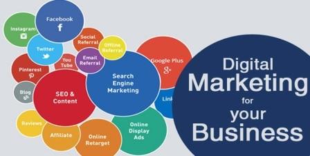 Marketing Solution Marketing Solution Marketing Solution