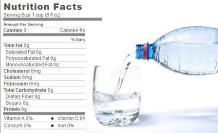 water nutrition facts water nutrition facts water nutrition facts
