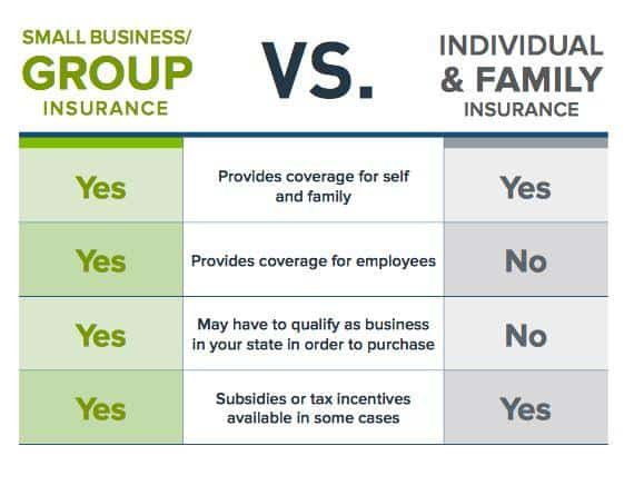 Health Insurance for Small Business Owner Health Insurance for Small Business Owner Health Insurance for Small Business Owner health insurance for small business owner