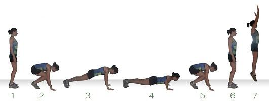 Cara Menghilangkan Lemak di Perut dan Pinggang squat thrust