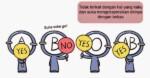 Pantangan Makanan Golongan Darah B Untuk Diet Sehat