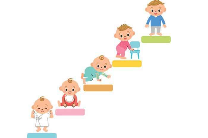 perkembangan motorik anak 1 tahun pertama