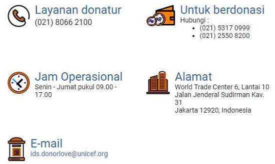 Cara Menghubungi UNICEF